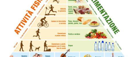 Il trionfo dell'obesità
