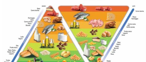 Alimentazione punto base della salute!